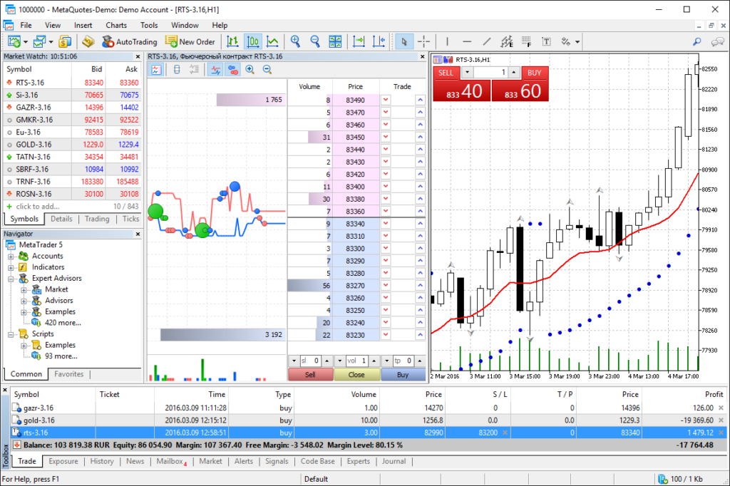 broker screen
